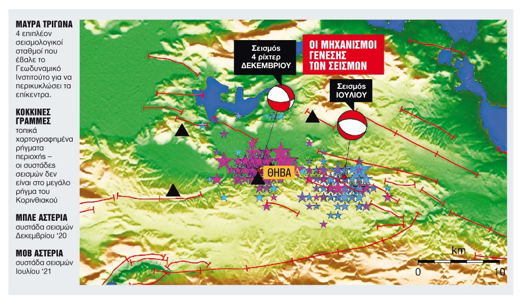 Σεισμός: Το αίνιγμα της Θήβας – Τι σημαίνουν οι 1.700 μικροσεισμοί σε έναν χρόνο