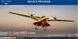Πρόταση από το Βέλγιο για το ευρωπαϊκό αεροπλάνο – διάδοχο των Καναντέρ